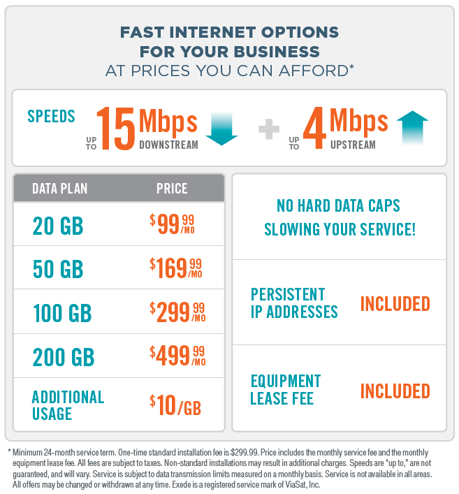 Best internet option for rural areas
